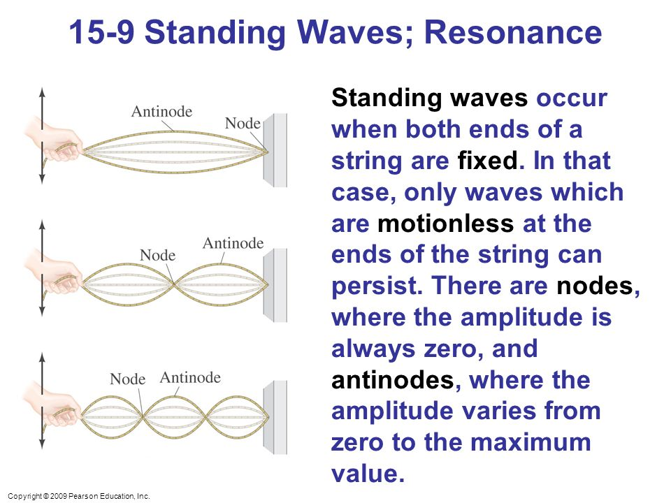 15-9 Standing Waves; Resonance