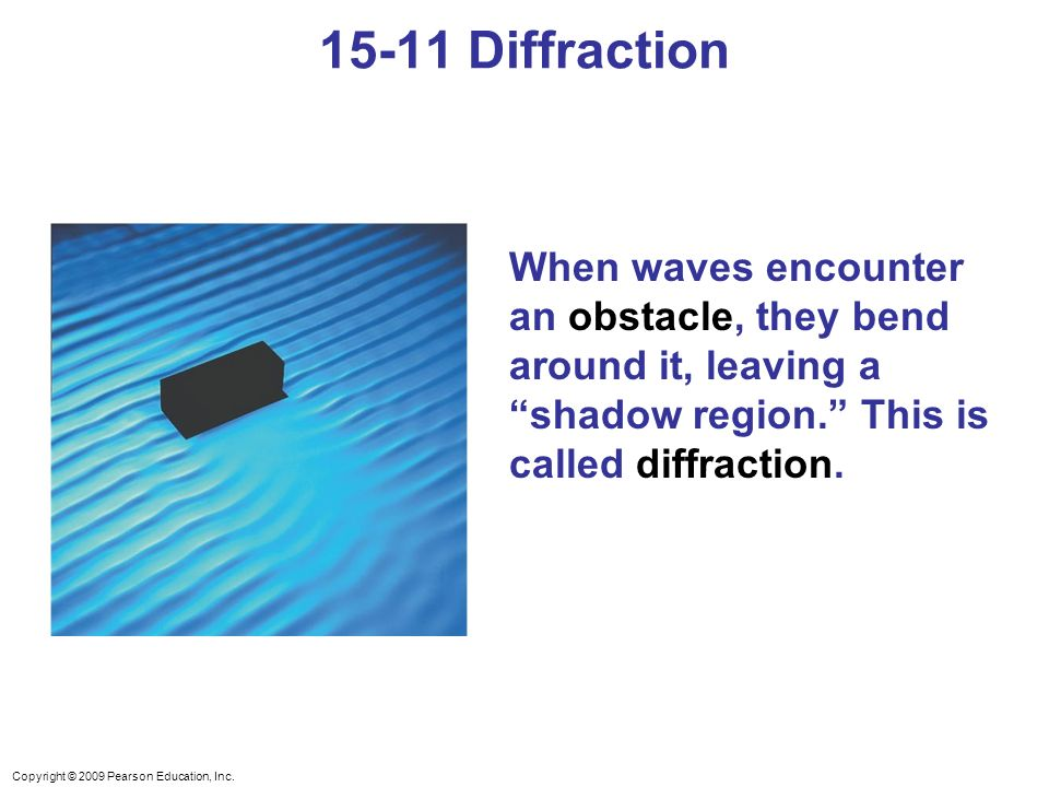 15-11 Diffraction When waves encounter an obstacle, they bend around it, leaving a shadow region. This is called diffraction.