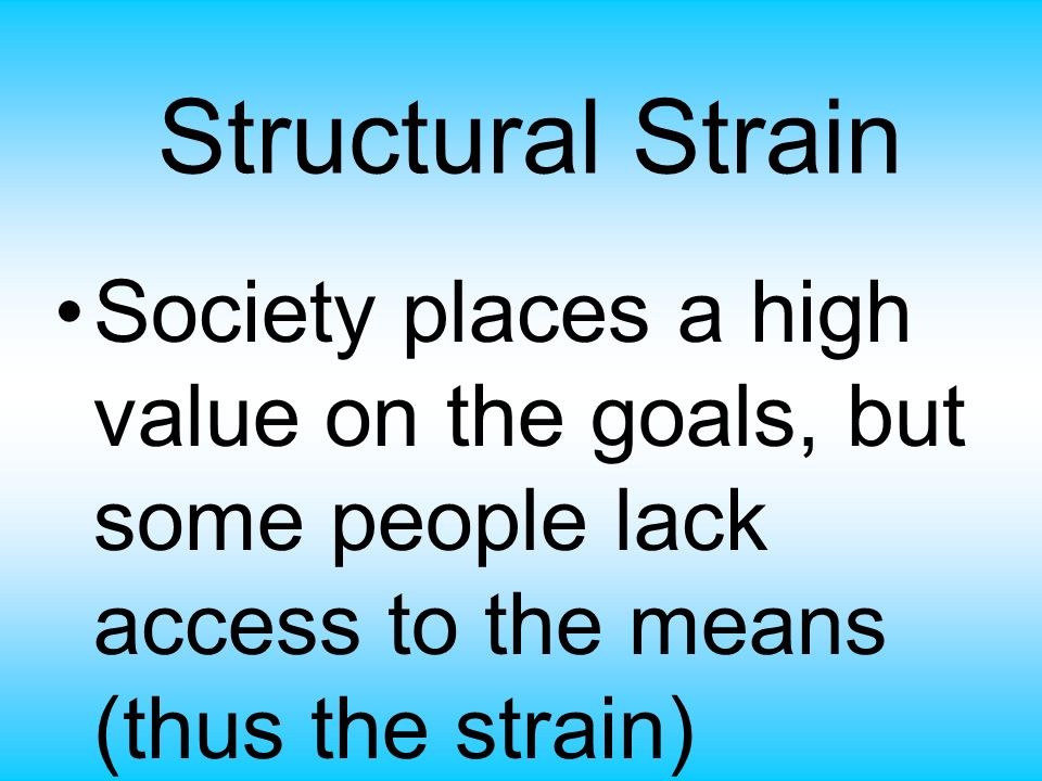 Structural Strain Society places a high value on the goals, but some people lack access to the means (thus the strain)