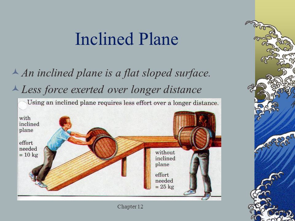 Inclined Plane An inclined plane is a flat sloped surface.