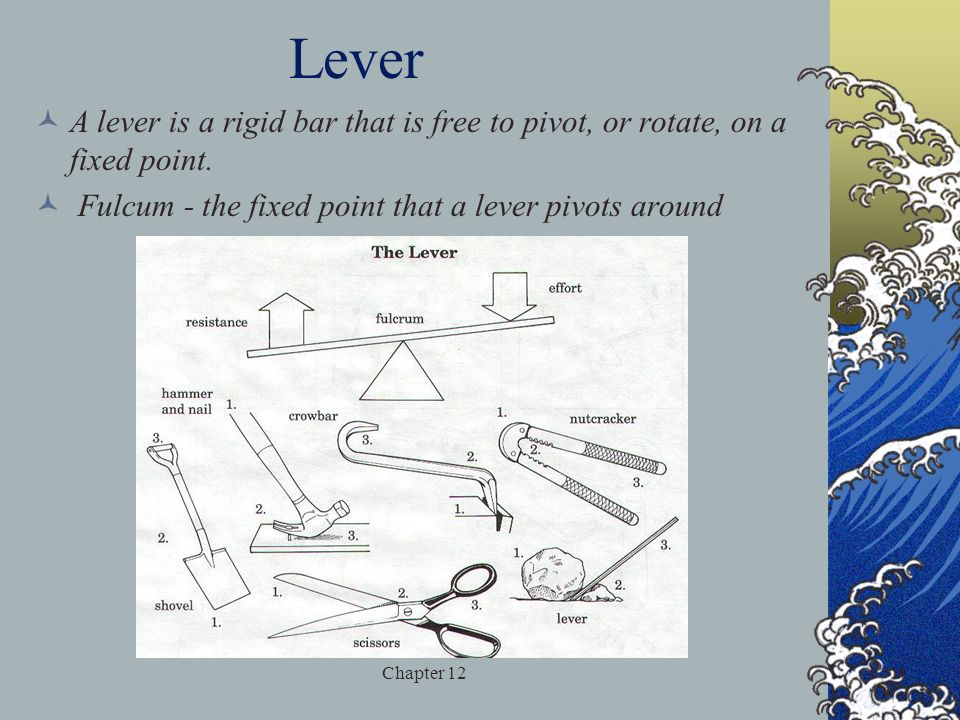 Lever A lever is a rigid bar that is free to pivot, or rotate, on a fixed point. Fulcum - the fixed point that a lever pivots around.