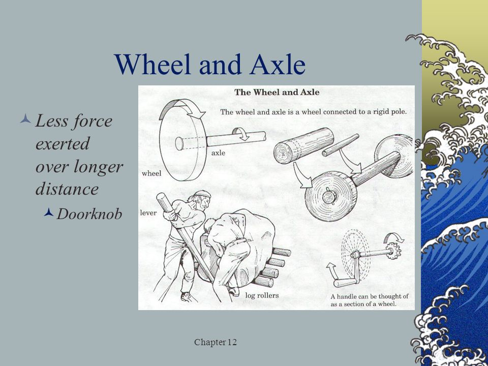 Wheel and Axle Less force exerted over longer distance Doorknob