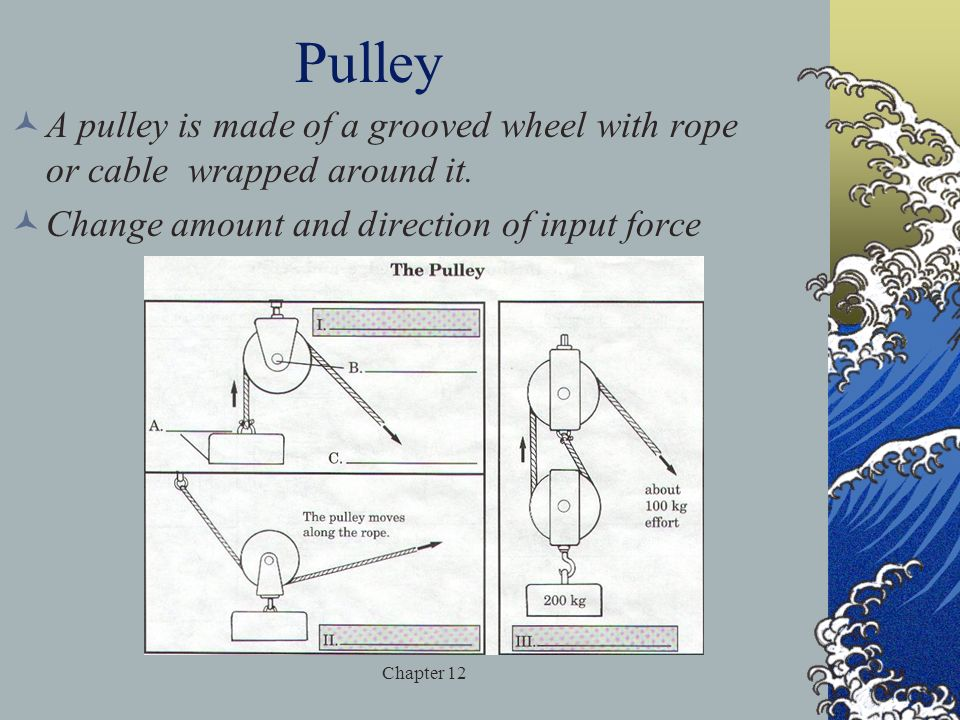 Pulley A pulley is made of a grooved wheel with rope or cable wrapped around it. Change amount and direction of input force.