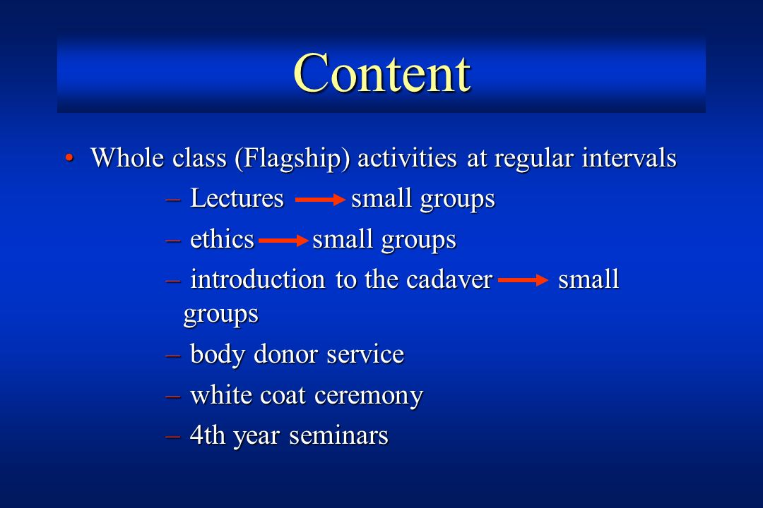 Content Whole class (Flagship) activities at regular intervals