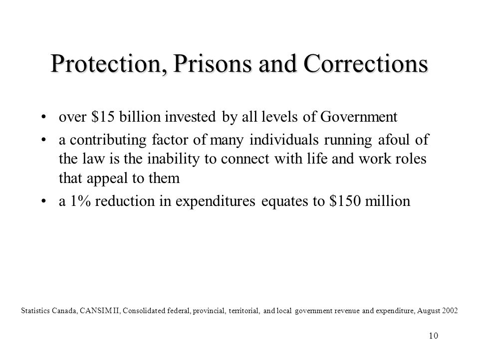 Protection, Prisons and Corrections