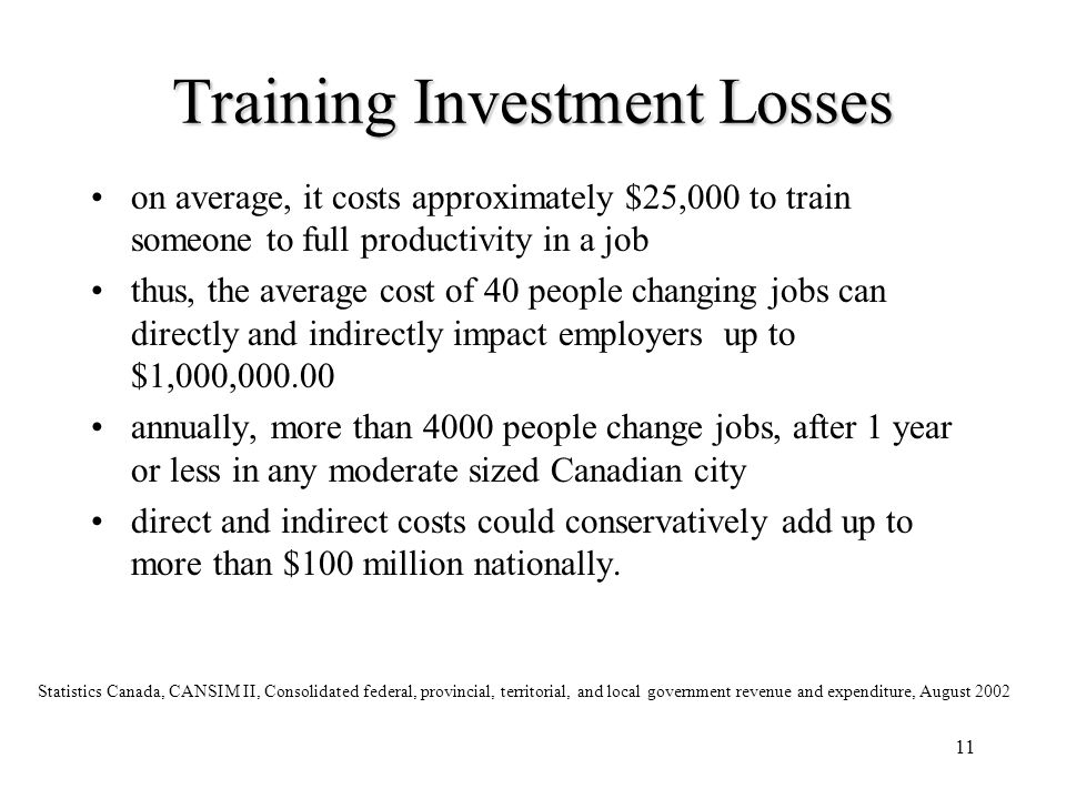 Training Investment Losses