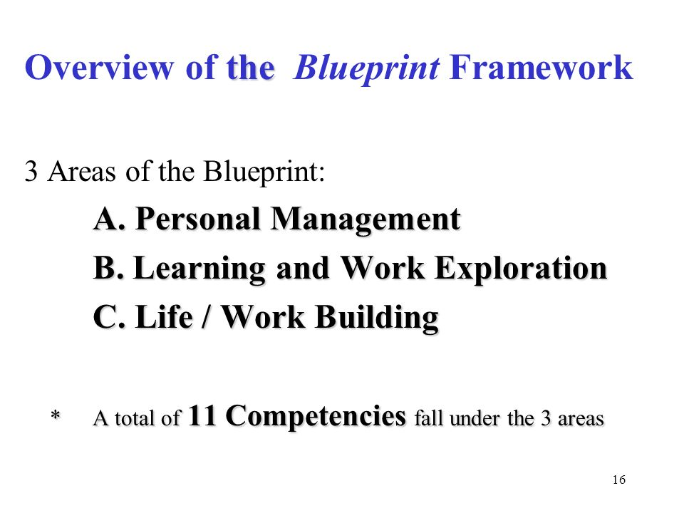 Overview of the Blueprint Framework