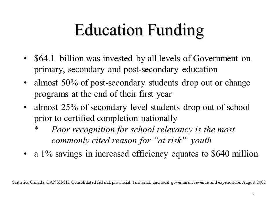 Education Funding $64.1 billion was invested by all levels of Government on primary, secondary and post-secondary education.