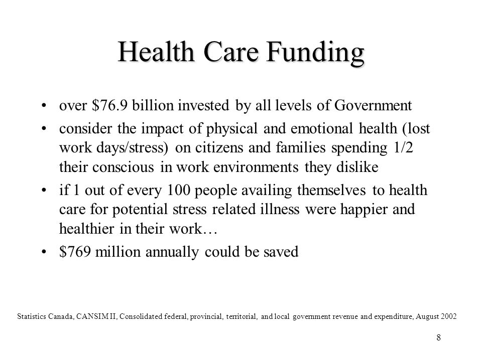 Health Care Funding over $76.9 billion invested by all levels of Government.
