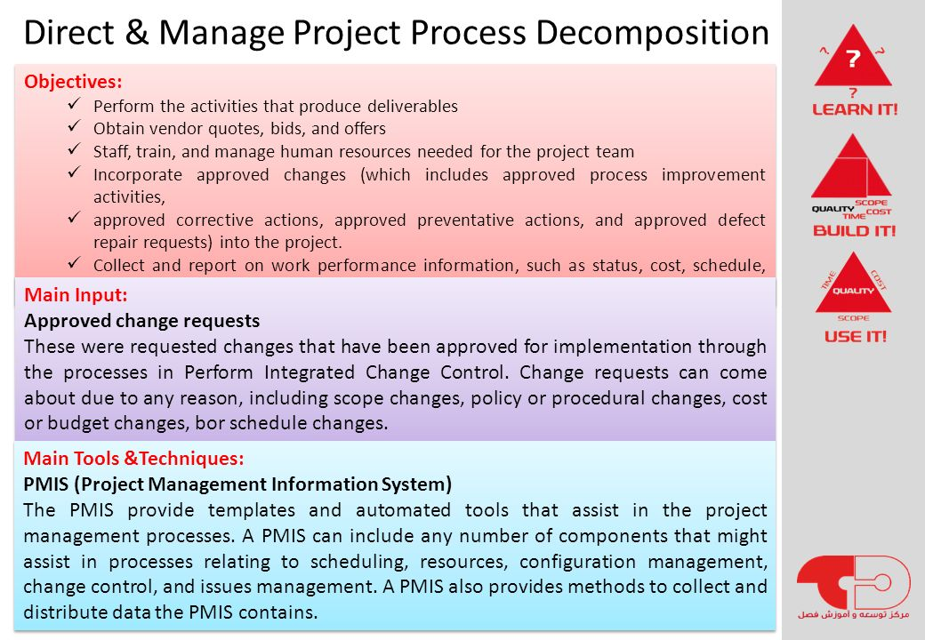 Direct & Manage Project Process Decomposition