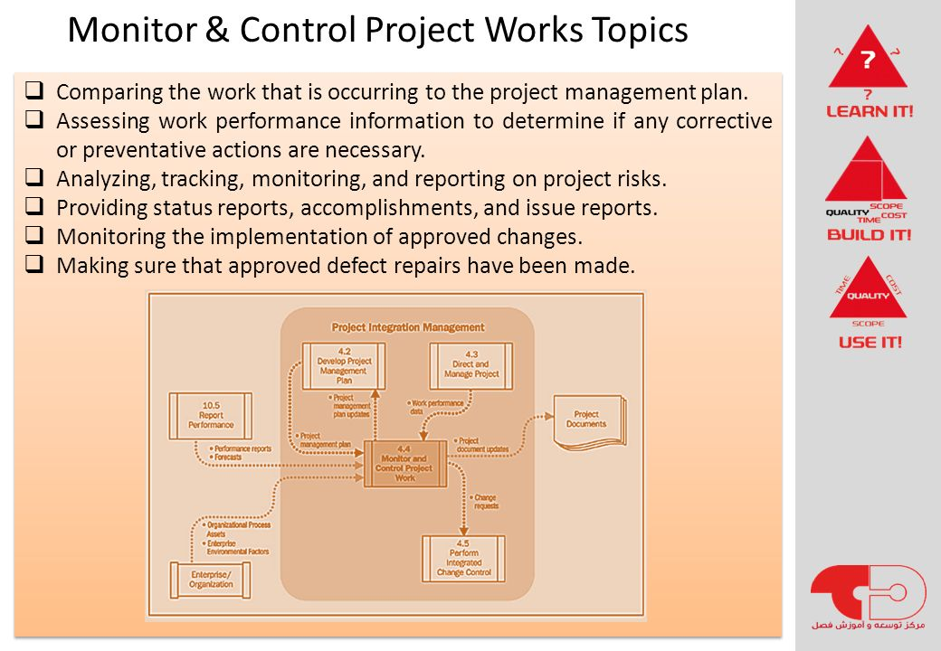 Monitor & Control Project Works Topics