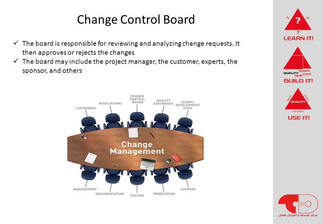 Change Control Board The board is responsible for reviewing and analyzing change requests. It then approves or rejects the changes.