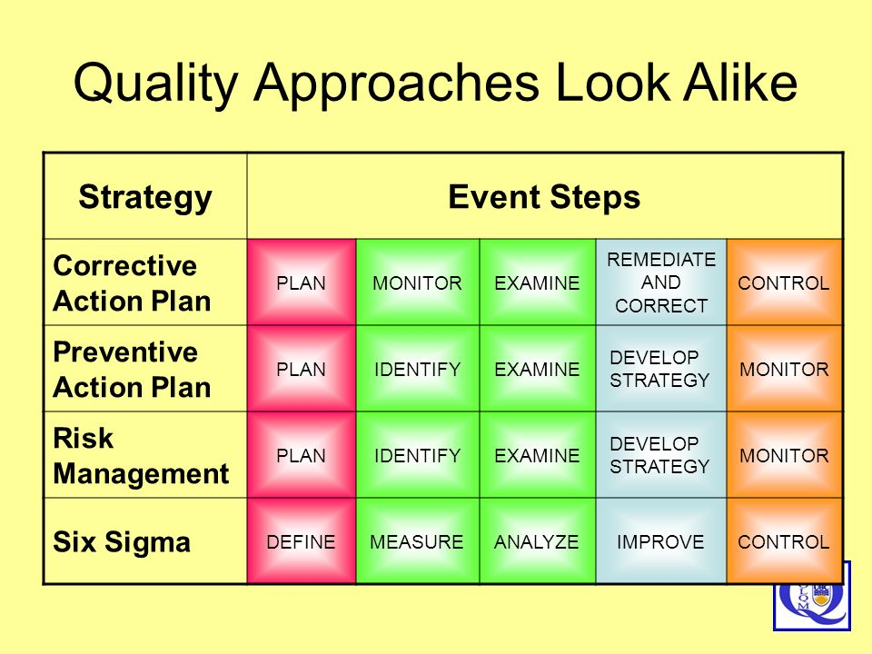 Quality Approaches Look Alike