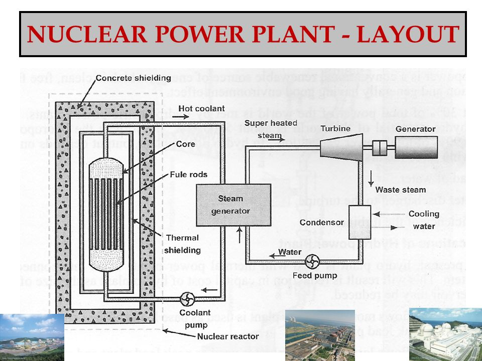 Classification of power plants ppt video online download 5 nuclear power plant layout ccuart Choice Image