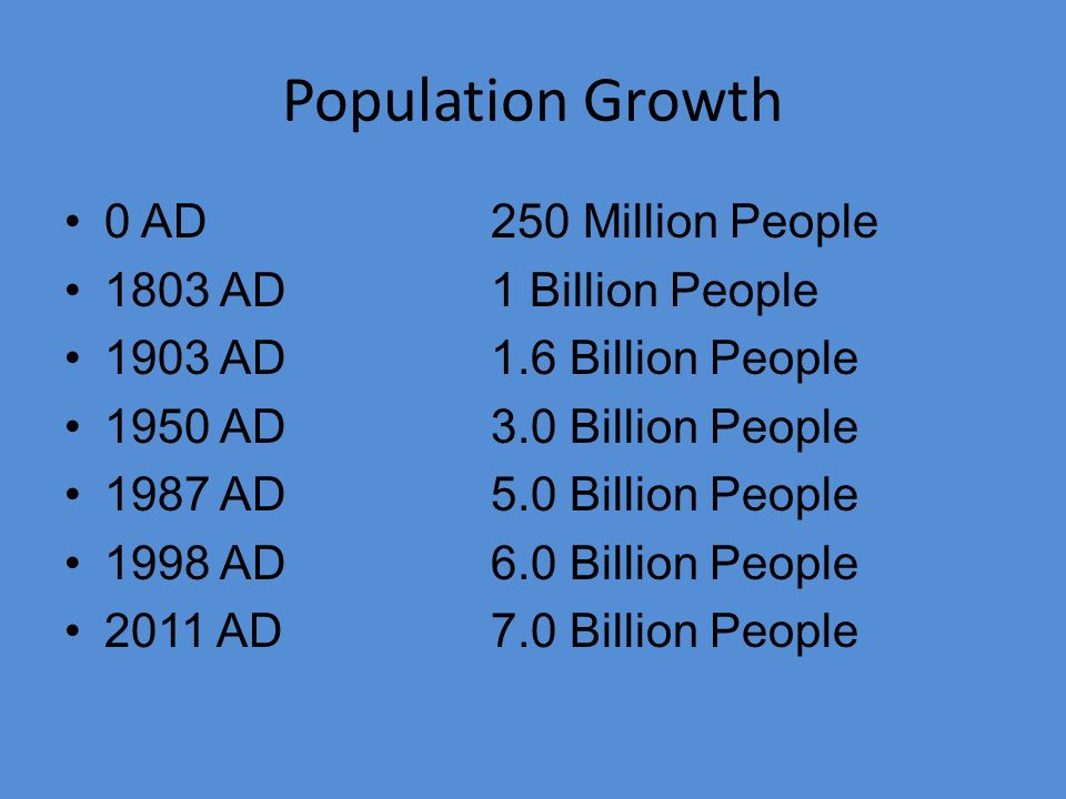 Population Growth 0 AD 250 Million People 1803 AD 1 Billion People