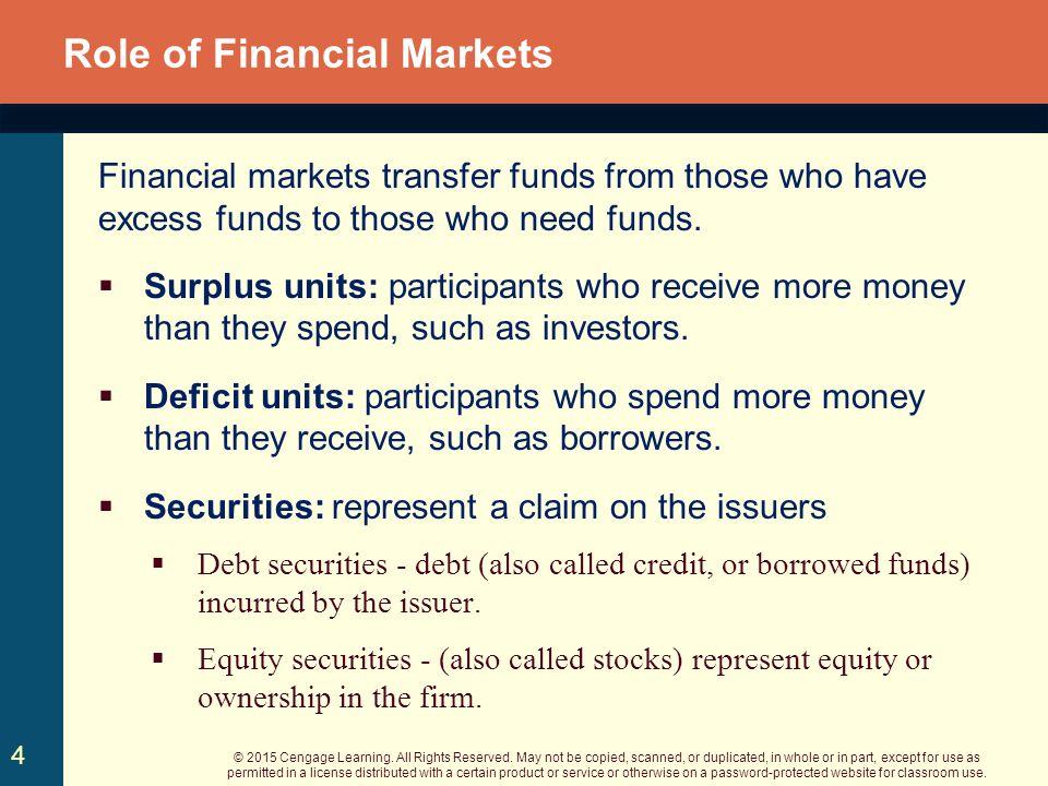 explain surplus unit and deficit unit
