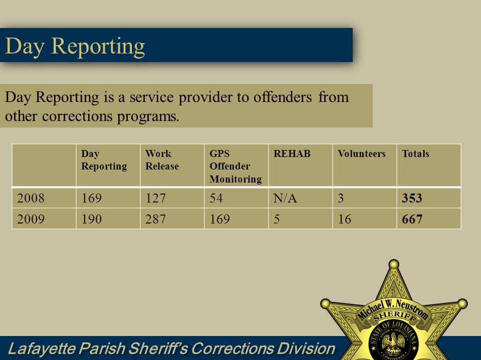 Day Reporting Day Reporting is a service provider to offenders from other corrections programs. Day Reporting.