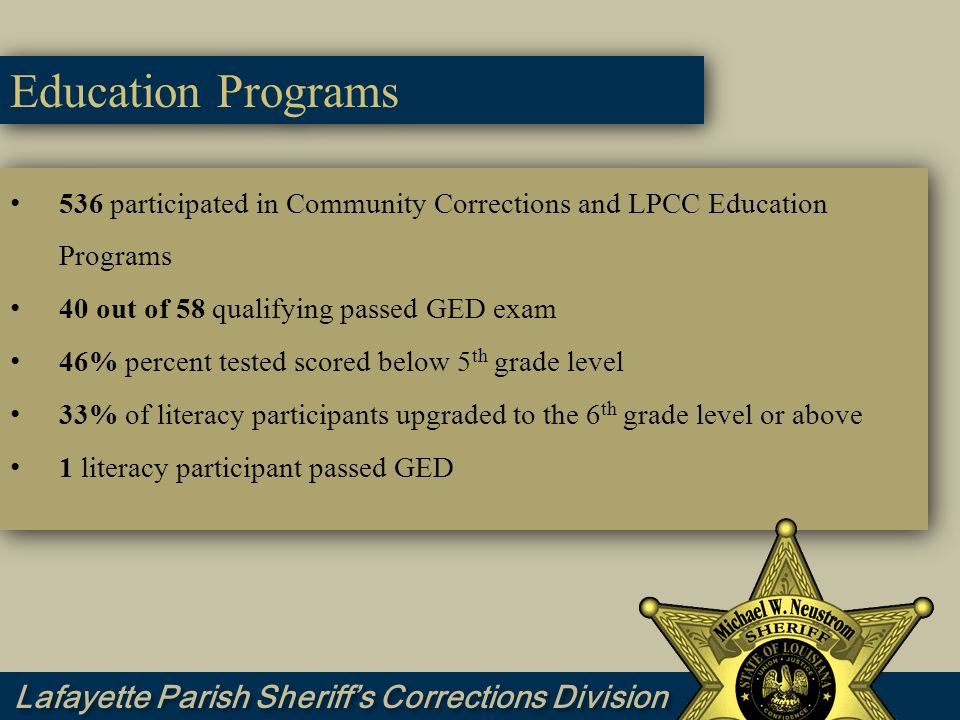 Education Programs 536 participated in Community Corrections and LPCC Education Programs. 40 out of 58 qualifying passed GED exam.