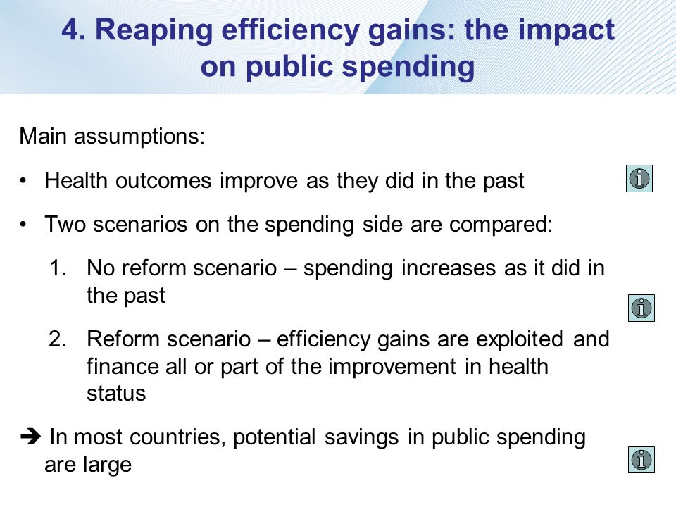 4. Reaping efficiency gains: the impact on public spending