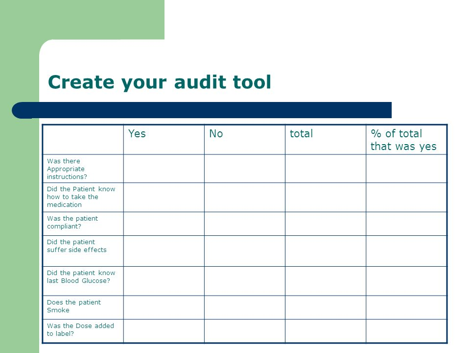 A Guide To Clinical Audit Ppt Download