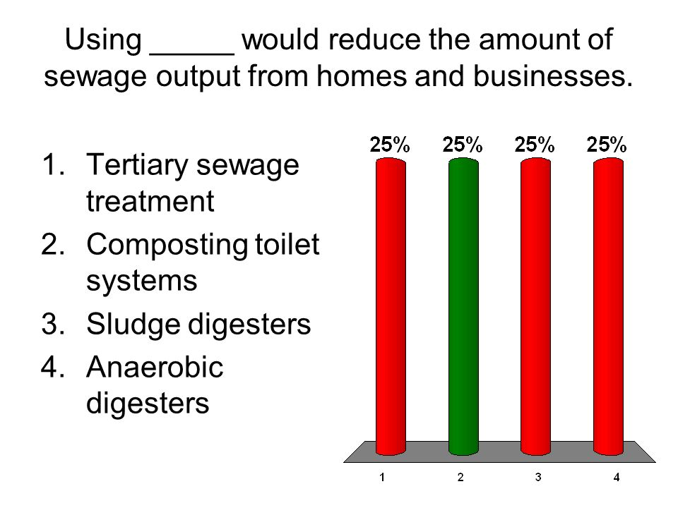 Using _____ would reduce the amount of sewage output from homes and businesses.