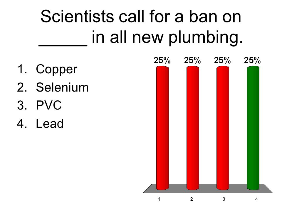 Scientists call for a ban on _____ in all new plumbing.