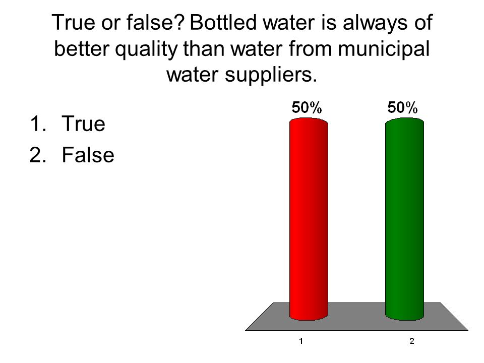 True or false Bottled water is always of better quality than water from municipal water suppliers.