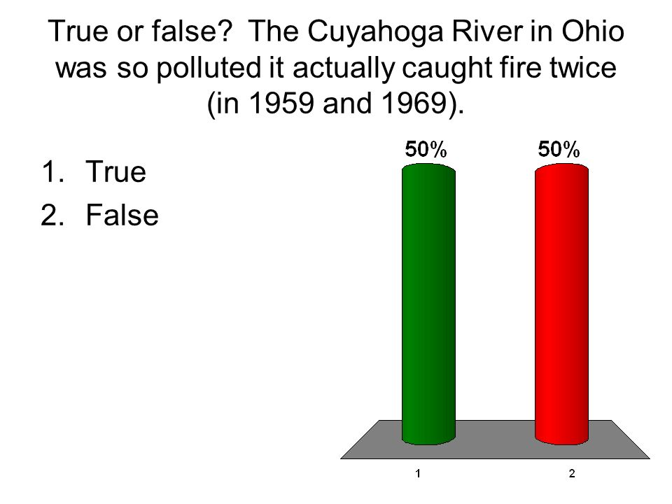 True or false The Cuyahoga River in Ohio was so polluted it actually caught fire twice (in 1959 and 1969).