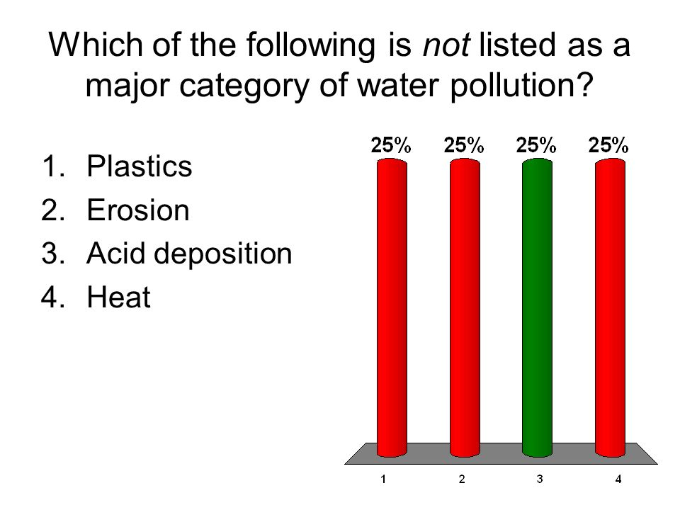 Which of the following is not listed as a major category of water pollution
