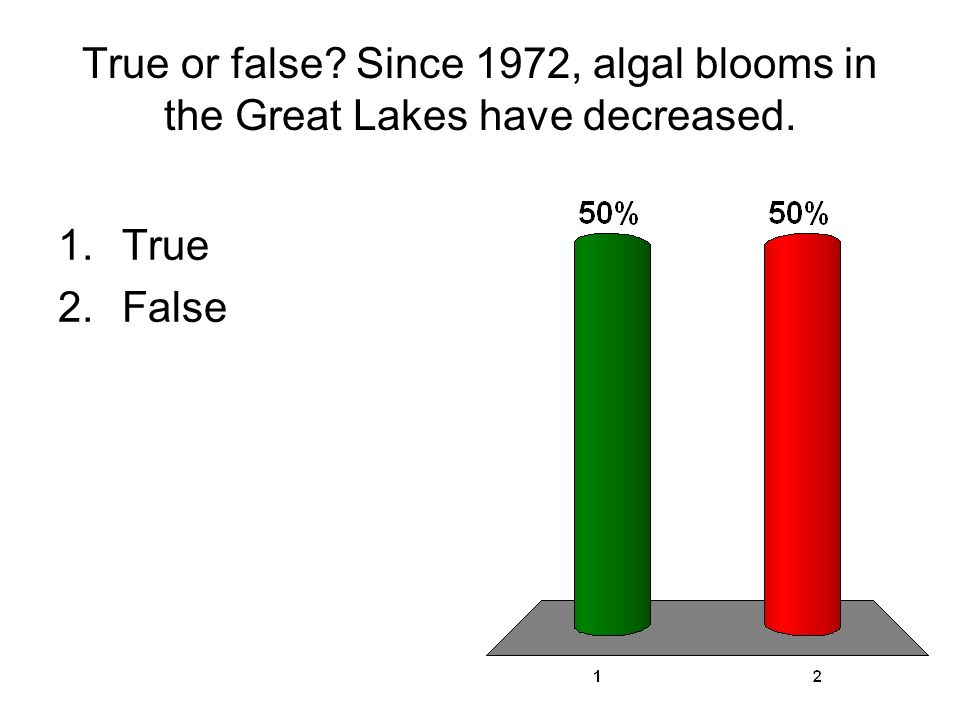 True or false Since 1972, algal blooms in the Great Lakes have decreased.