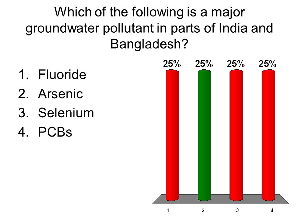 Which of the following is a major groundwater pollutant in parts of India and Bangladesh