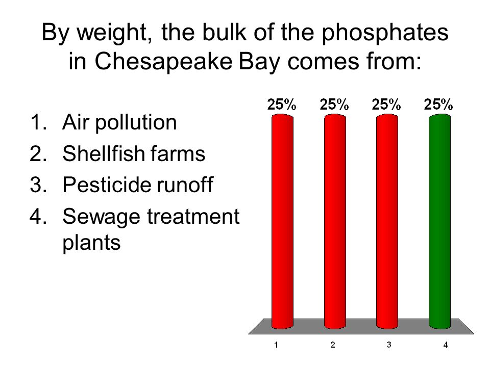 By weight, the bulk of the phosphates in Chesapeake Bay comes from: