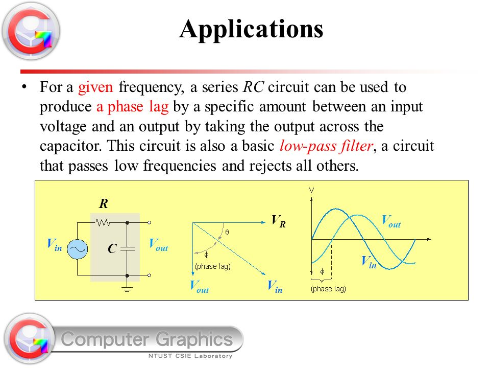 sinusoidal response of rc circuits ppt video online download rh slideplayer com series resonant circuit applications rlc series circuit applications