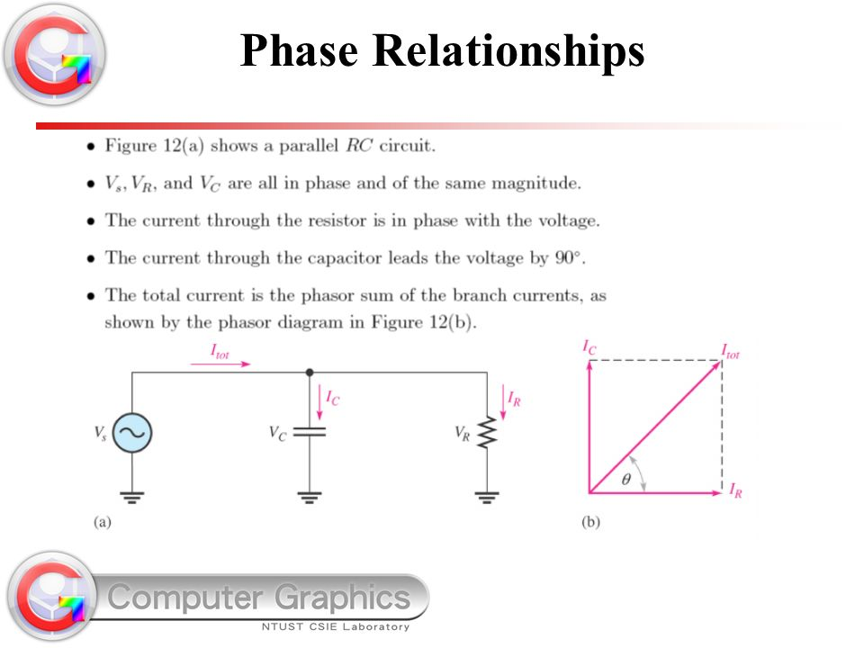Sinusoidal Response of RC Circuits