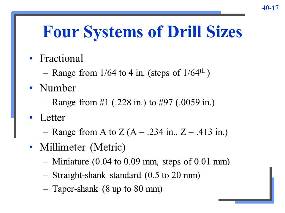 four systems of drill sizes