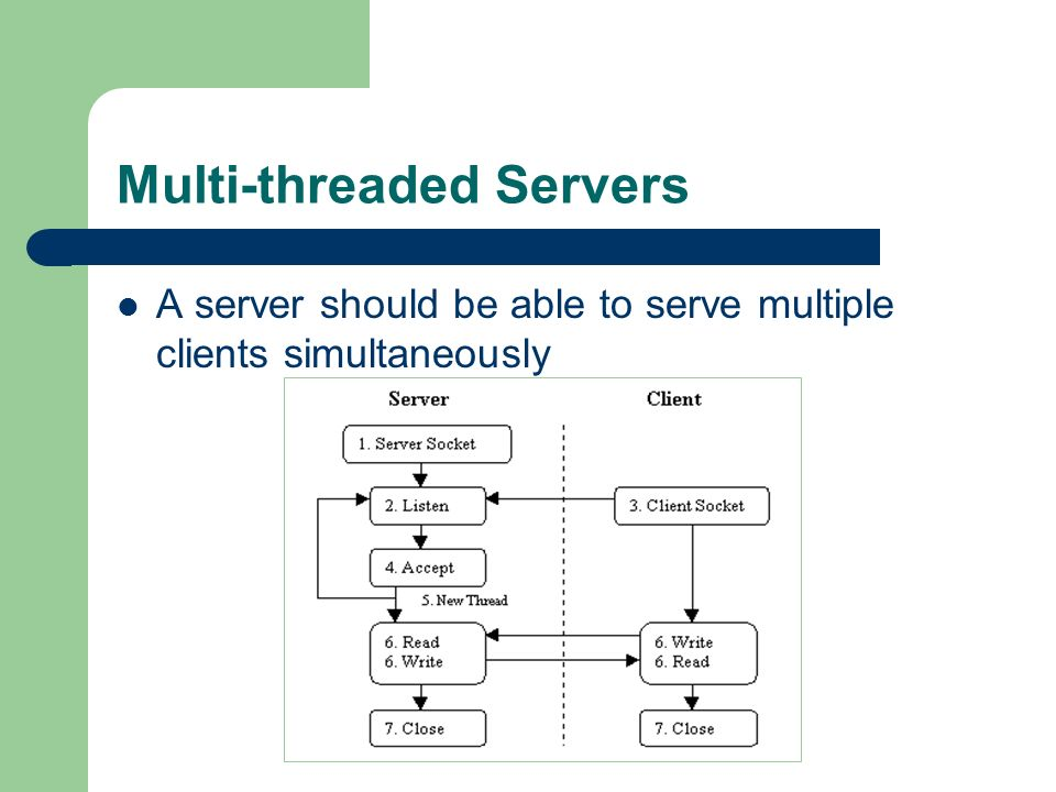 Multi-threaded Servers