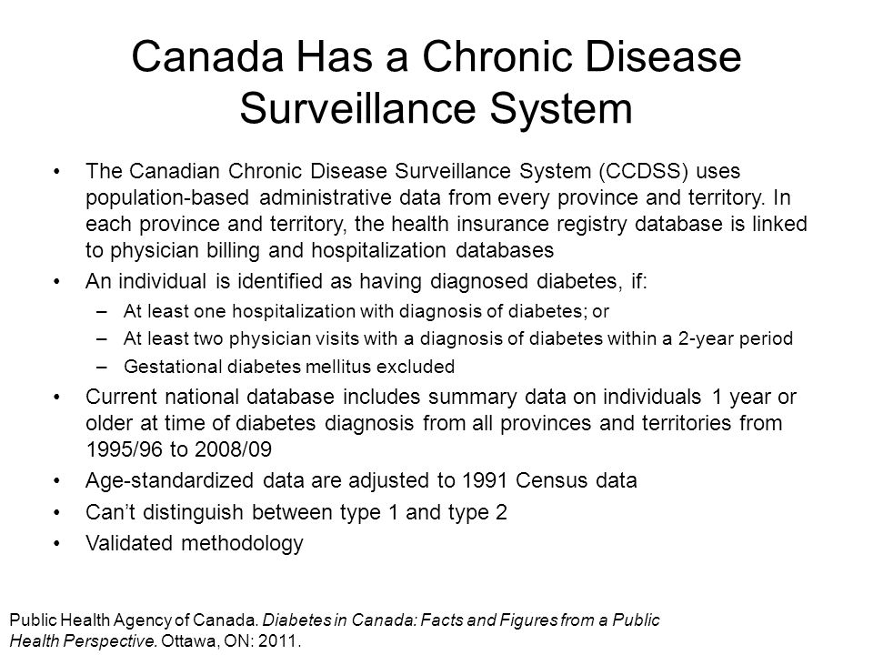 Canada Has a Chronic Disease Surveillance System