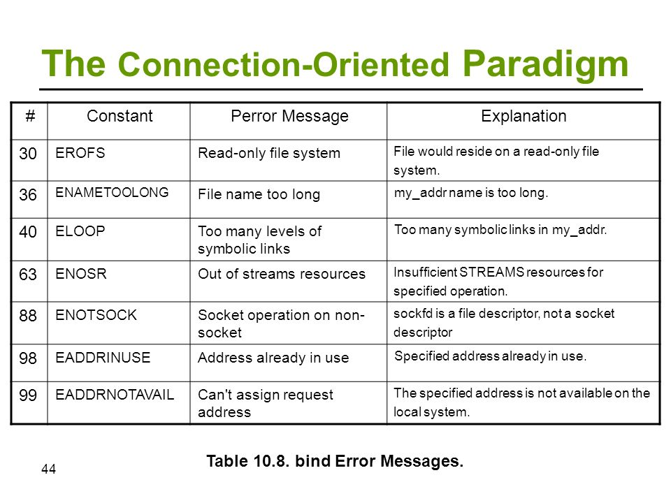 Sockets Chapter 10 From The Book Inter Process Communications In