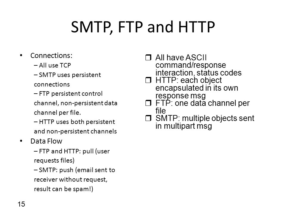 SMTP, FTP and HTTP Connections: