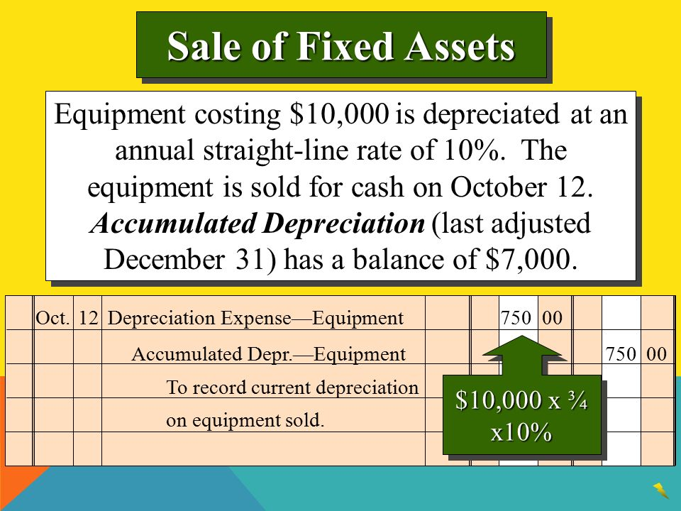 Chapter 9 Fixed Assets Accounting 21st Edition Warren Reeve Fess