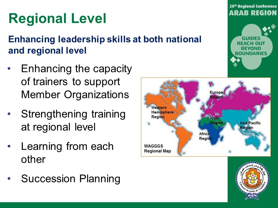 Regional Level Enhancing leadership skills at both national and regional level. Enhancing the capacity of trainers to support Member Organizations.