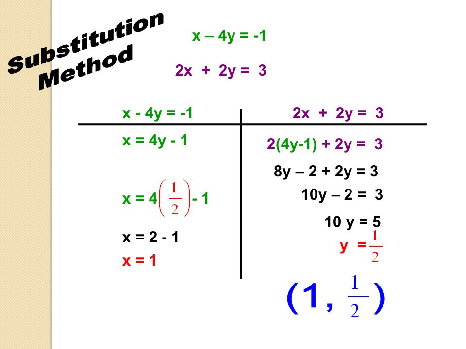Solving Systems Of Equations Ppt Video Online Download