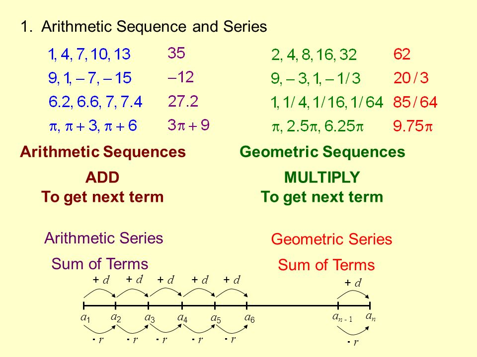 13 1, 13 3 Arithmetic and Geometric Sequences and Series - ppt download