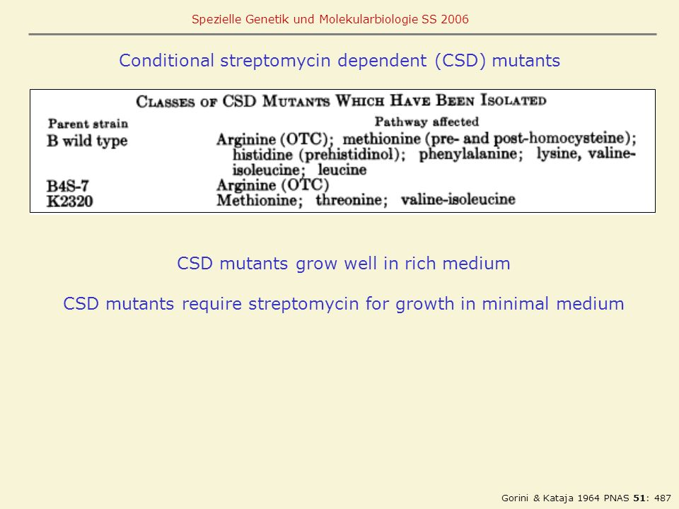 Conditional streptomycin dependent (CSD) mutants