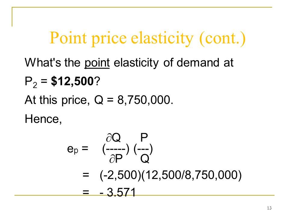 point price elasticity of demand formula