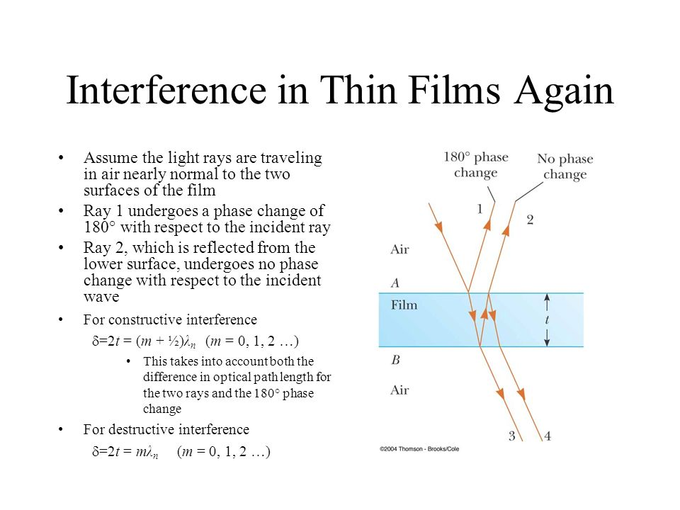 Interference in Thin Films Again