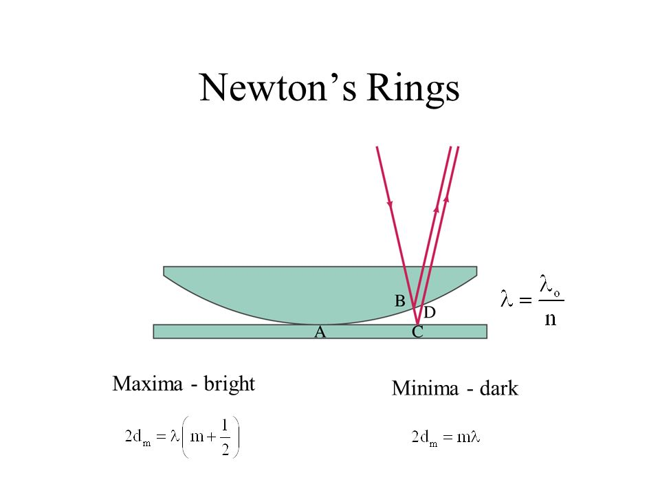 Newton's Rings Maxima - bright Minima - dark