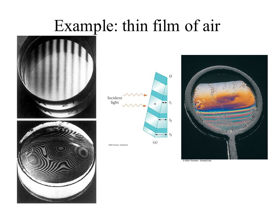 Example: thin film of air