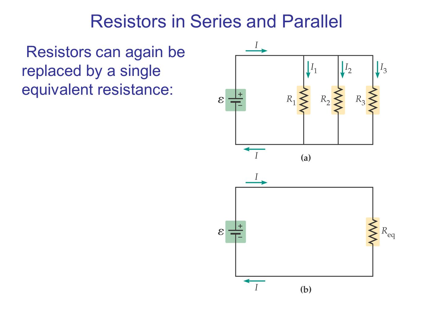Series And Parallel Circuits Ppt Download The Combined Resistance Of Resistors In Is Sum All A Single Equivalent