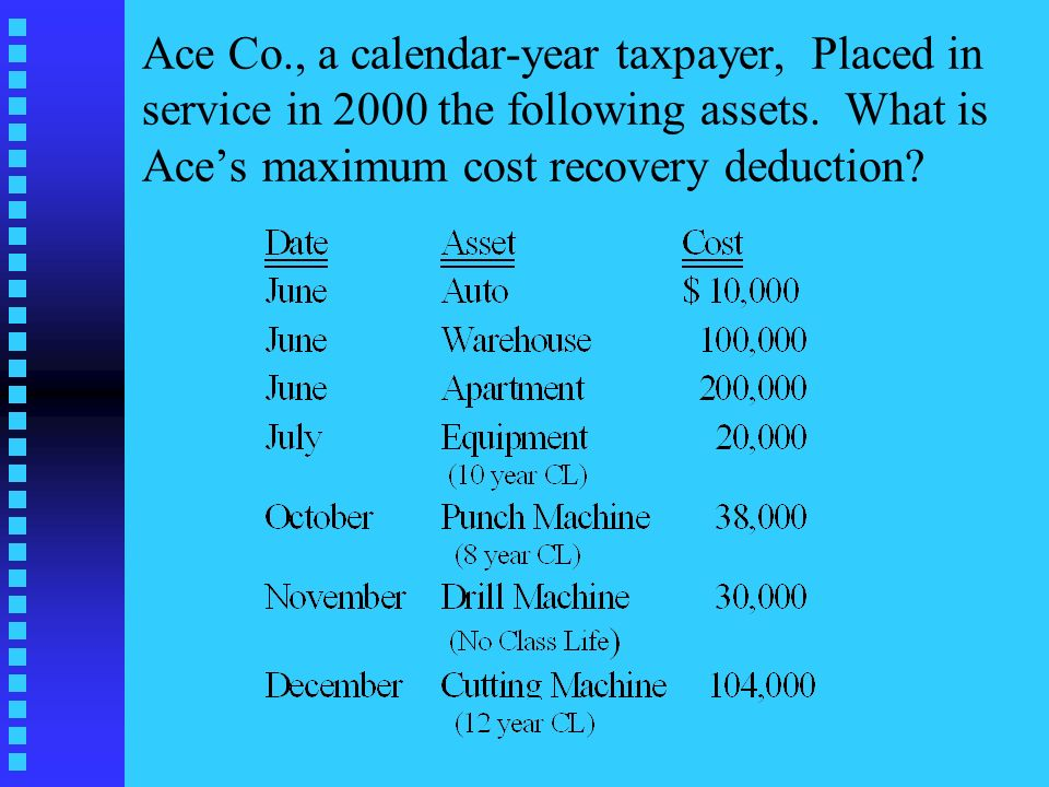 Cost Recovery Deductions - ppt download